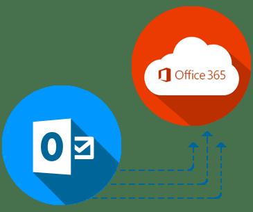 Migrer votre entreprise vers Microsoft Office 365